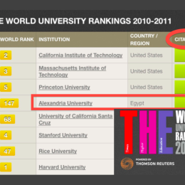 Times Higher Education World University Rankings: science or quackery?